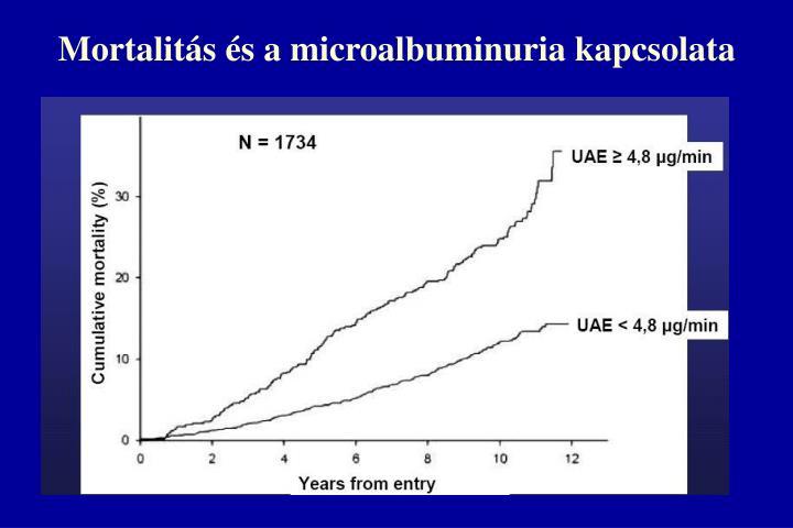 Mortalitás és a microalbuminuria kapcsolata
