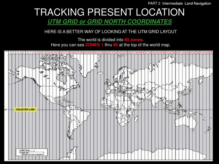 TRACKING PRESENT LOCATION