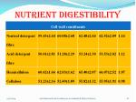 nutrient digestibility1