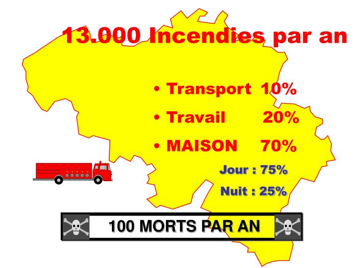 13 000 incendies par an