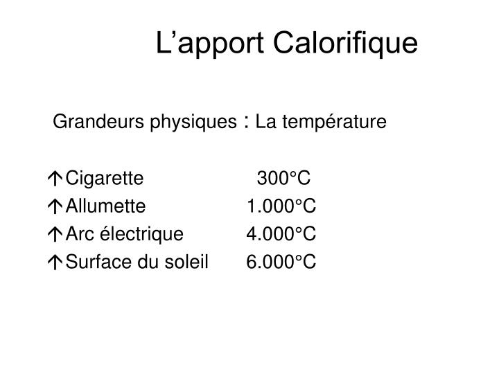 L'apport Calorifique