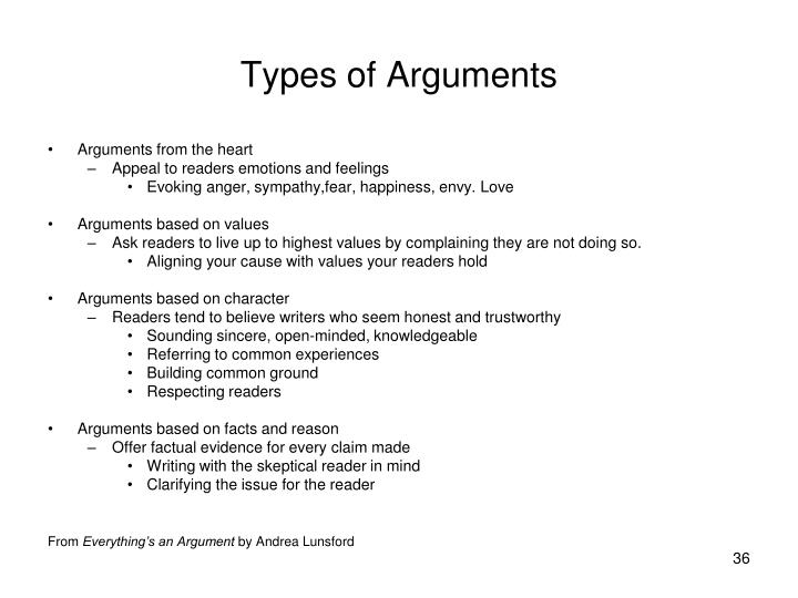 types of arguments in writing Arguments' by angela petit and edna sotothey explain a really nice activity to introduce argumentative writing i have applied it many times and my students not only love it but also display a very clear pattern as the results in the activity are quite similar every time.