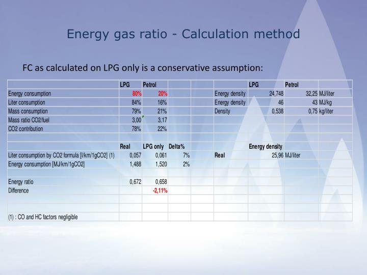 Energy gas ratio - Calculation method
