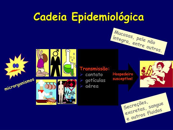Cadeia Epidemiológica