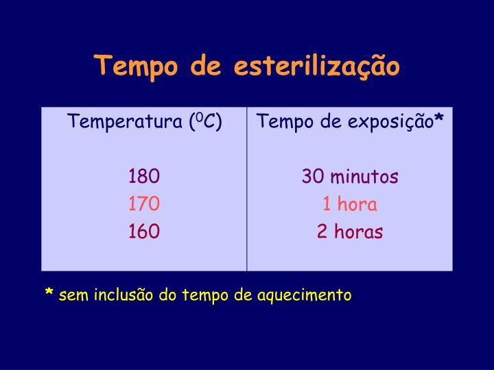 Temperatura (