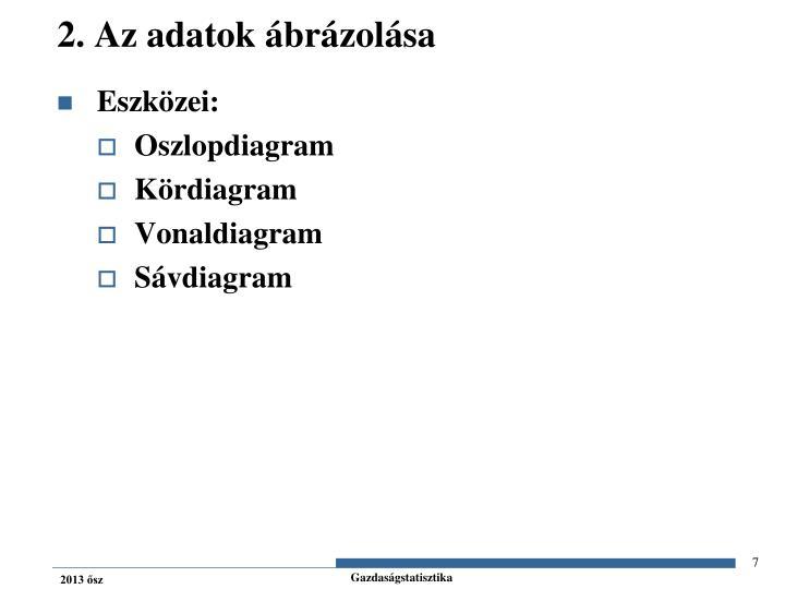 2. Az adatok ábrázolása