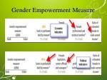 gender empowerment measure