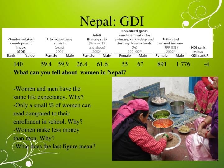 Nepal: GDI
