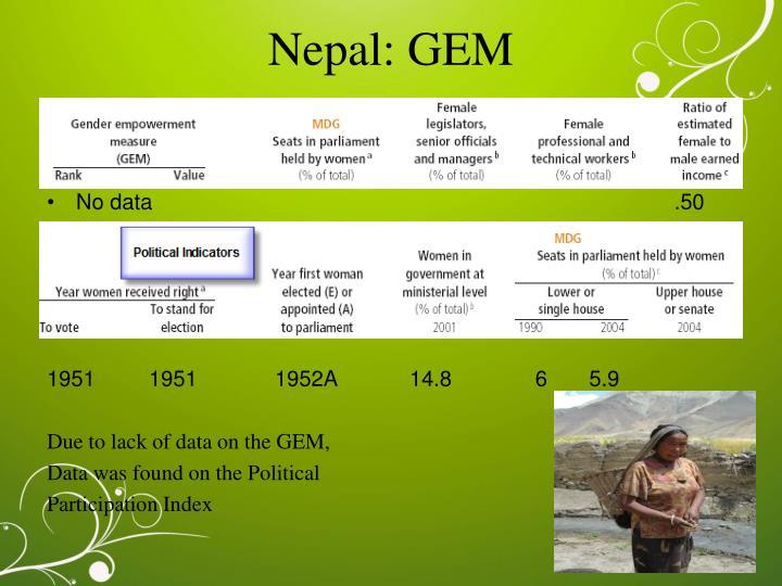 Nepal: GEM