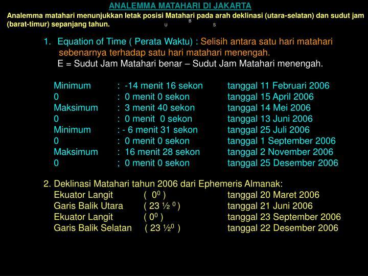 ANALEMMA MATAHARI DI JAKARTA