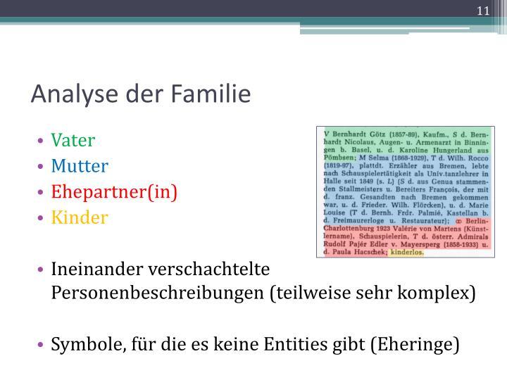 Analyse der Familie