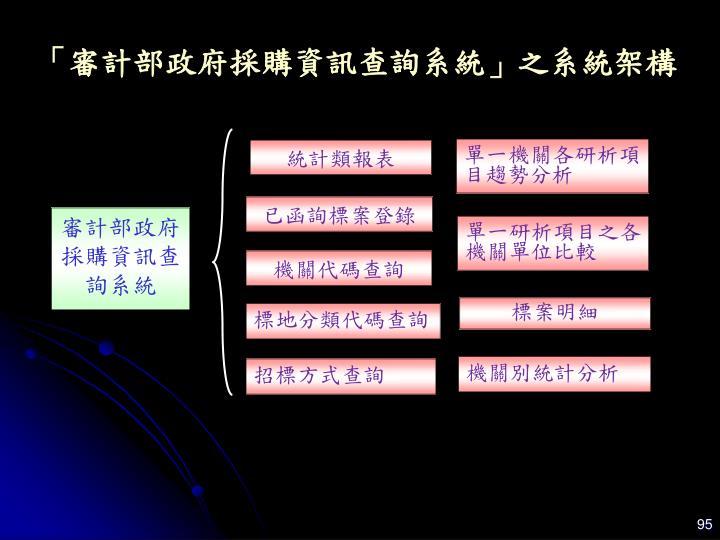 「審計部政府採購資訊查詢系統」之系統架構