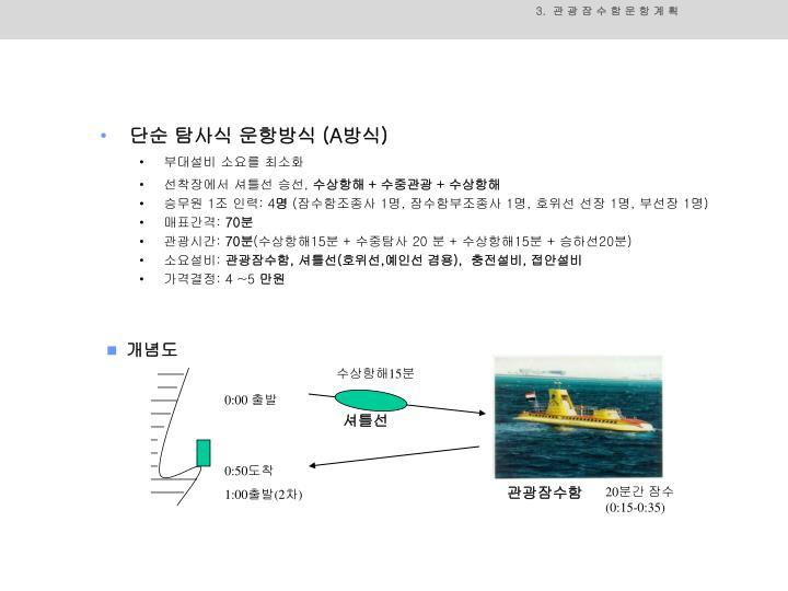 단순 탐사식 운항방식