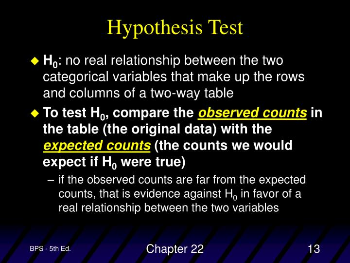 Hypothesis Test