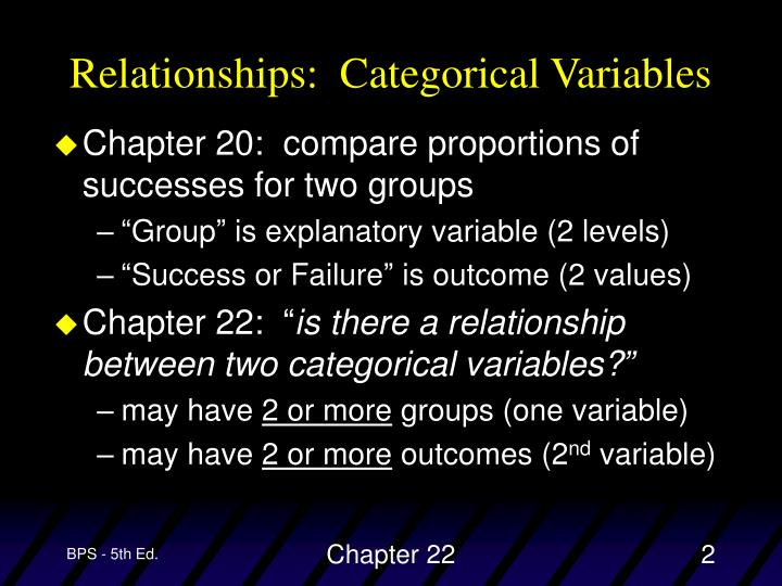 Relationships:  Categorical Variables