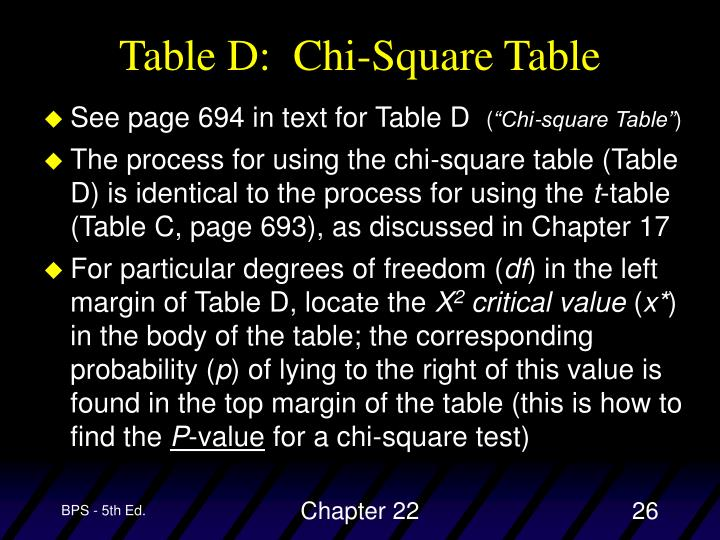 Table D:  Chi-Square Table