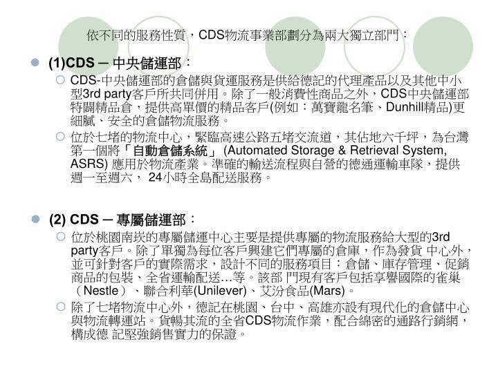 (1)CDS ─