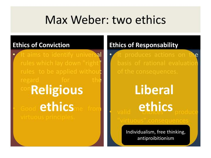 Max Weber: two ethics