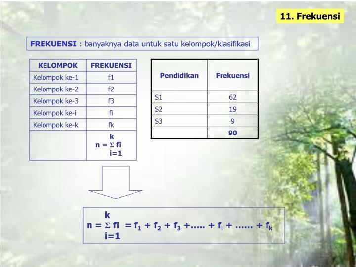 11. Frekuensi