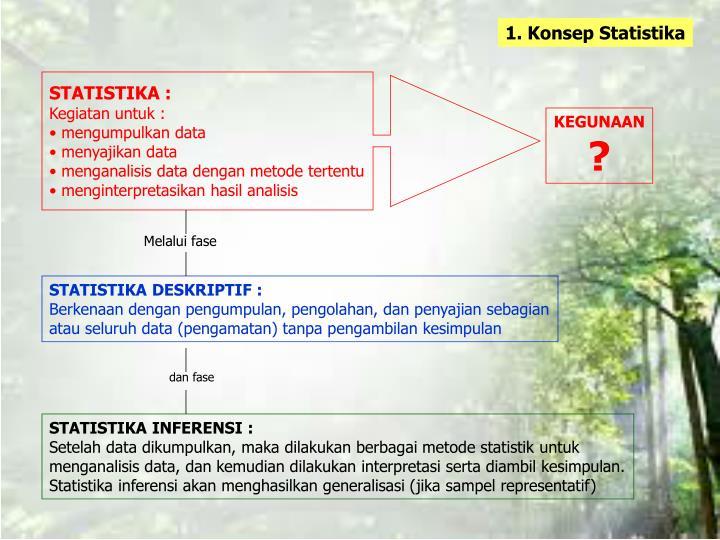 1. Konsep Statistika