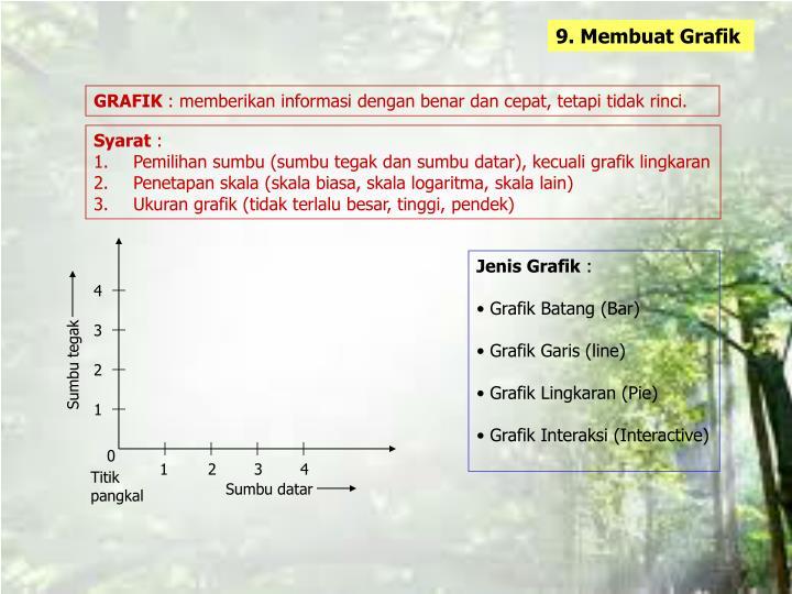 9. Membuat Grafik