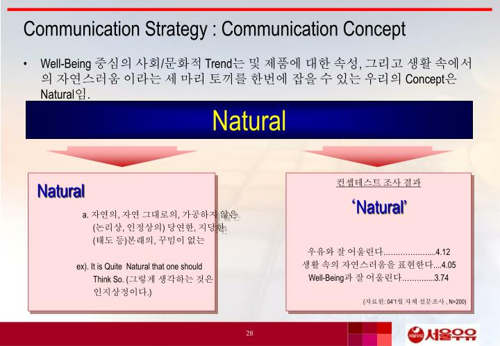 Communication Strategy : Communication Concept