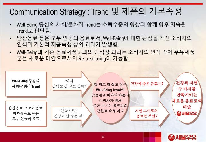 Communication Strategy : Trend