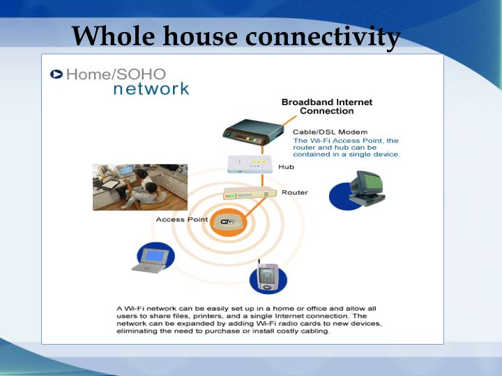 Whole house connectivity