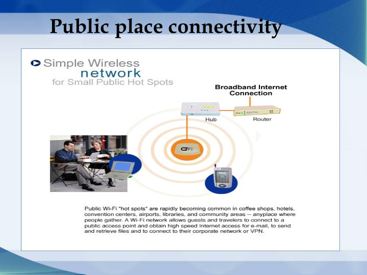 Public place connectivity