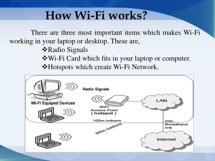 How Wi-Fi works?