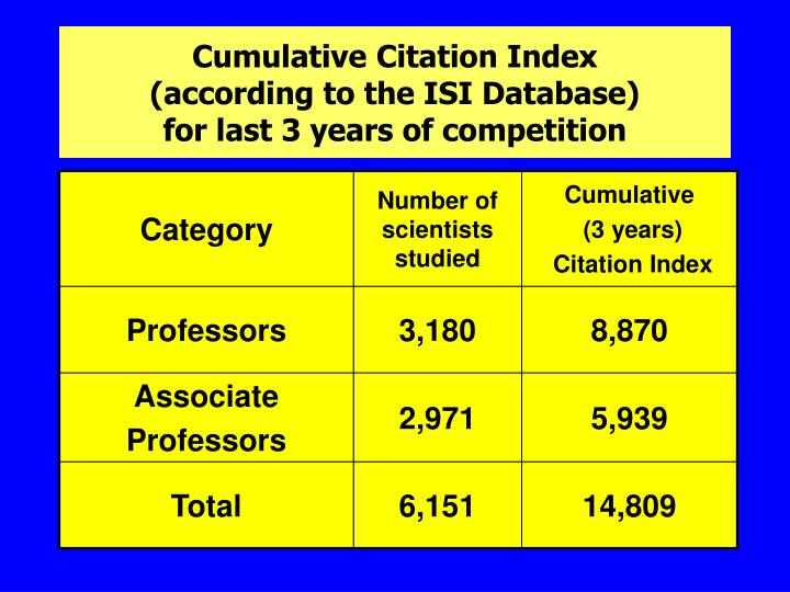 Cumulative Citation Index