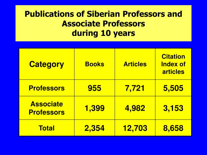 Publications of Siberian Professors and Associate Professors