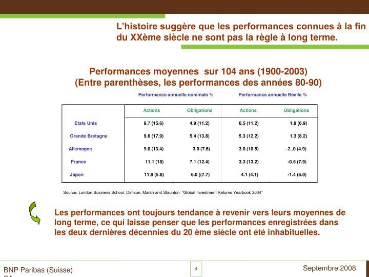 Performances moyennes  sur 104 ans (1900-2003)
