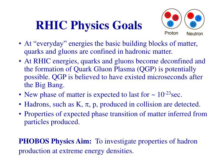 RHIC Physics Goals