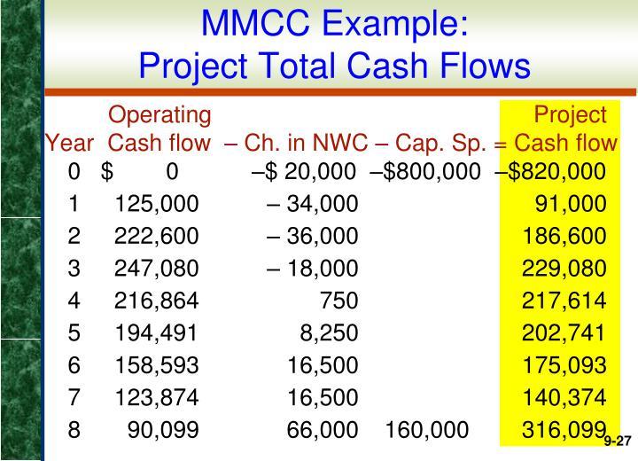 MMCC Example: