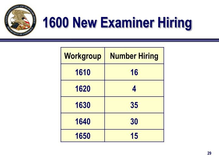 1600 New Examiner Hiring