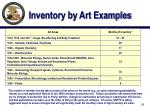 inventory by art examples1