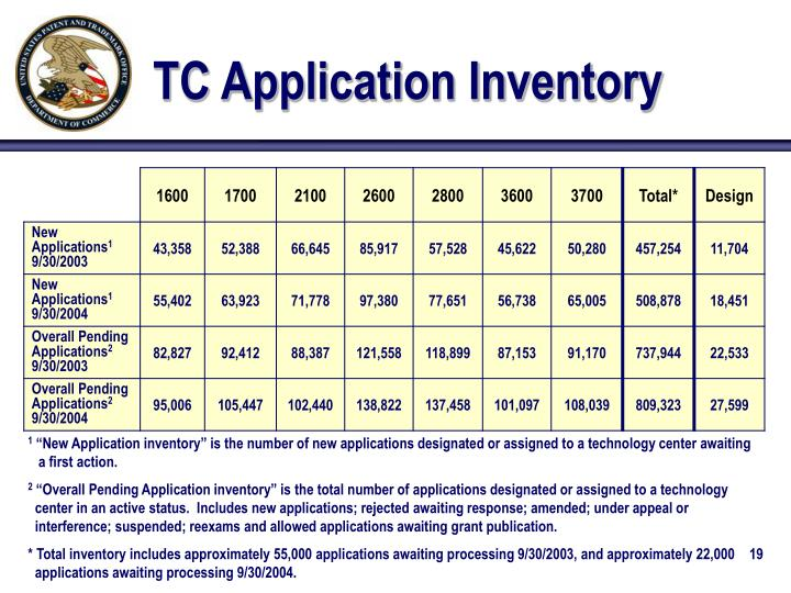 TC Application Inventory