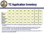tc application inventory