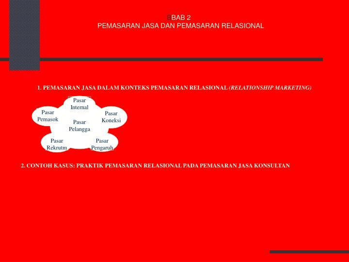 Pasar Internal