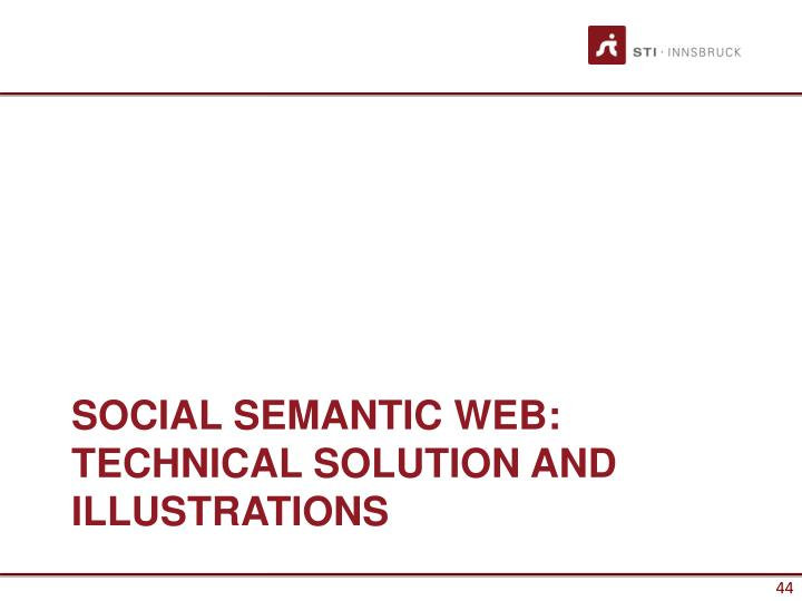 SOCIAL SEMANTIC WEB: