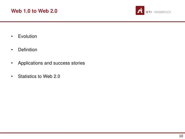 Web 1.0 to Web 2.0