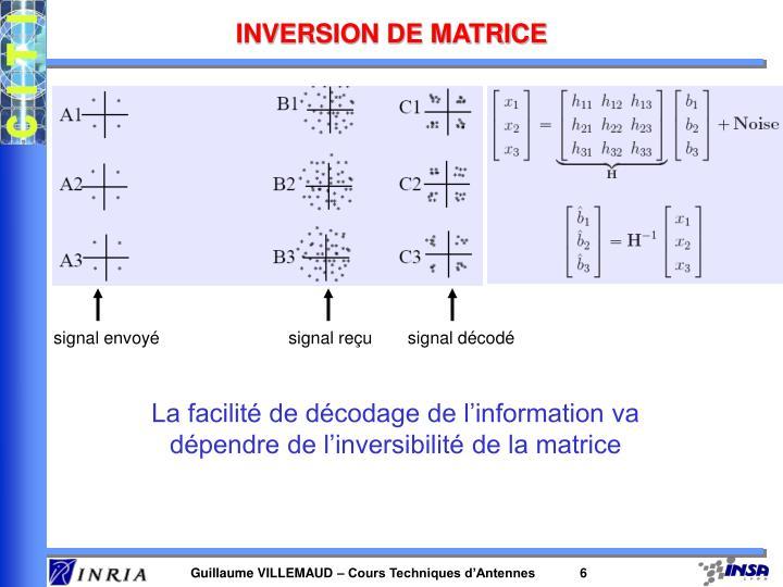 INVERSION DE MATRICE