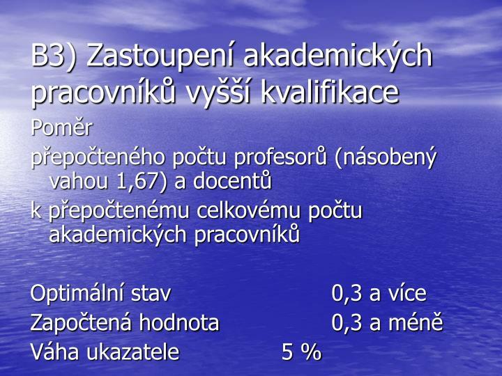 B3) Zastoupení akademických pracovníků vyšší kvalifikace