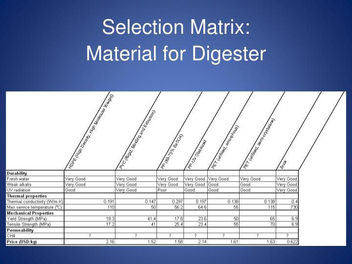 Selection Matrix: