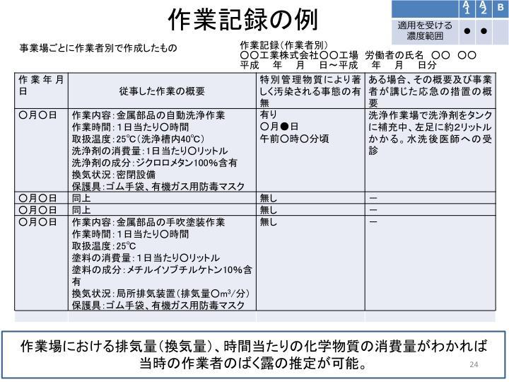 作業記録の例