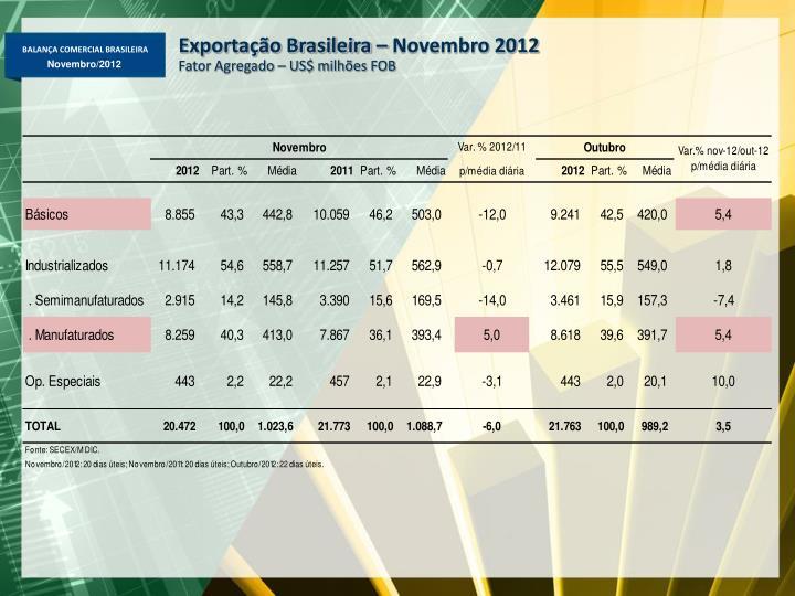 Exportação Brasileira – Novembro 2012