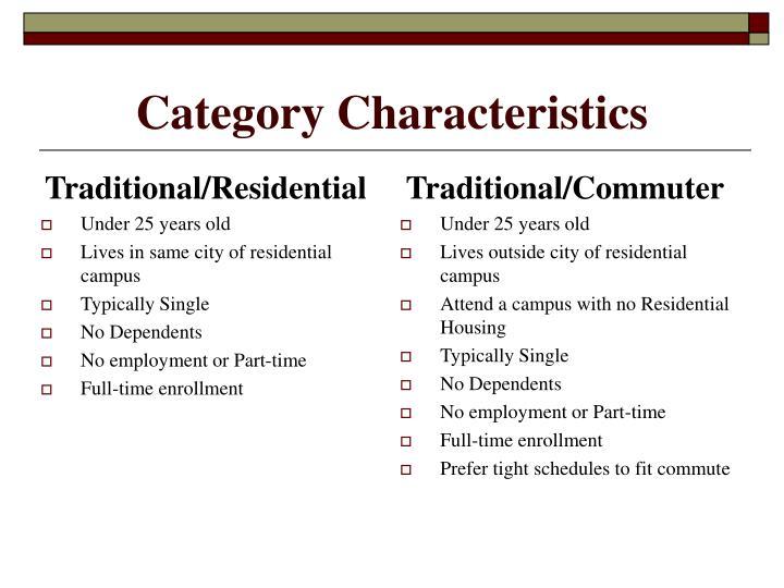 Category Characteristics