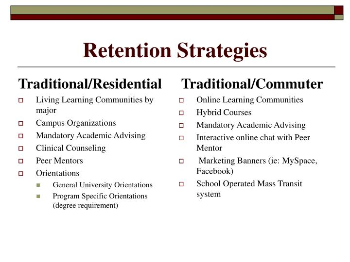 Retention Strategies