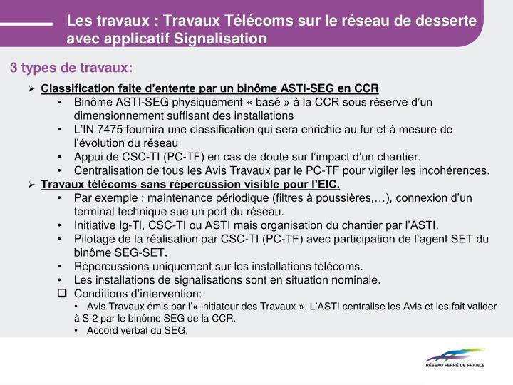 Les travaux : Travaux Télécoms sur le réseau de desserte avec applicatif Signalisation